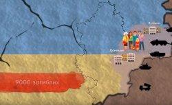 Что такое Минские договоренности?