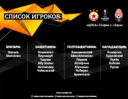 Луганская «Заря» отправилась в Болгарию на матч Лиги Европы против ЦСКА